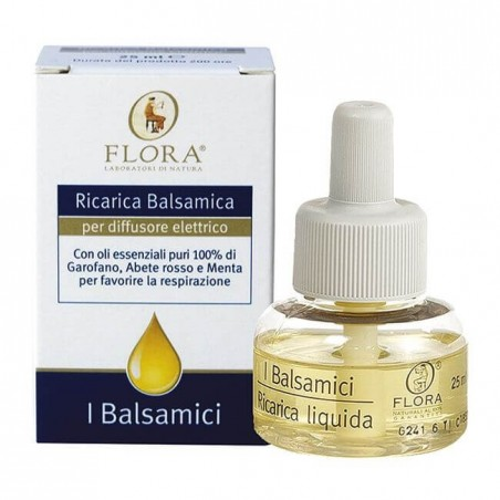 RECARGA PARA DIFUSOR ELÉCTRICO BALSÁMICO FLORA. 25 ml
